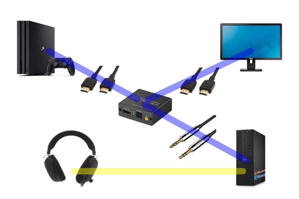 PSとPS4の音を同時に聞く方法